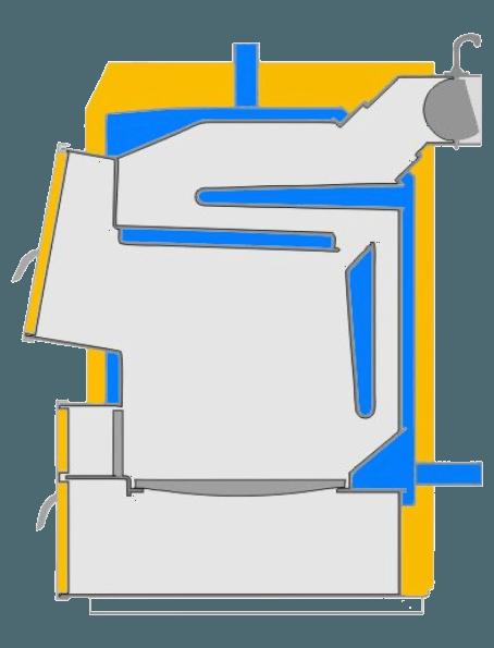 MCE kocioł v1 sterowniki