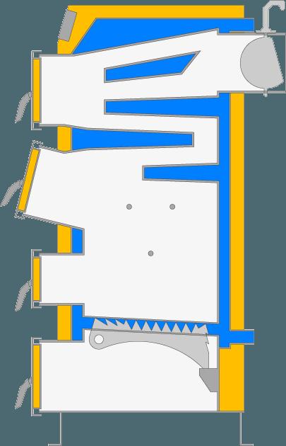MCE kocioł v2 sterowniki