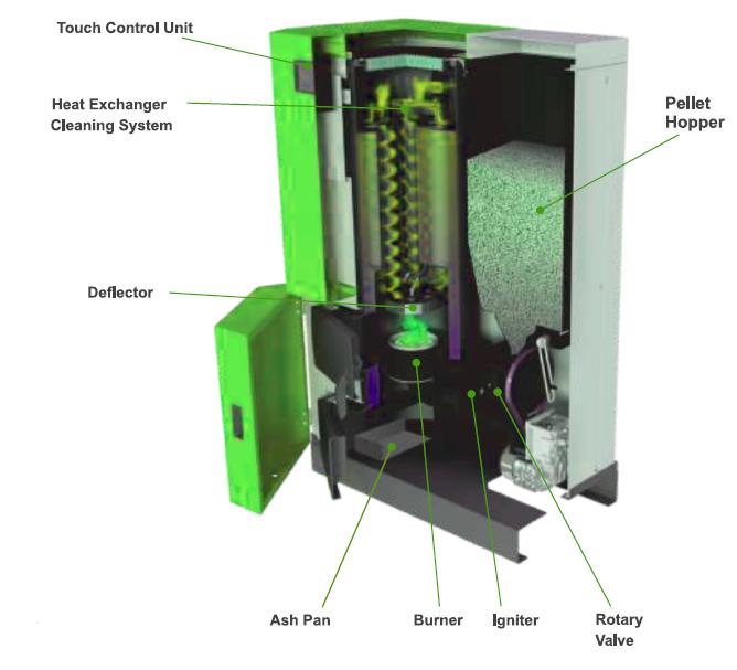 MCE boiler V6 for pellet